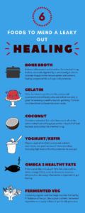 best foods to heal leaky gut infographic