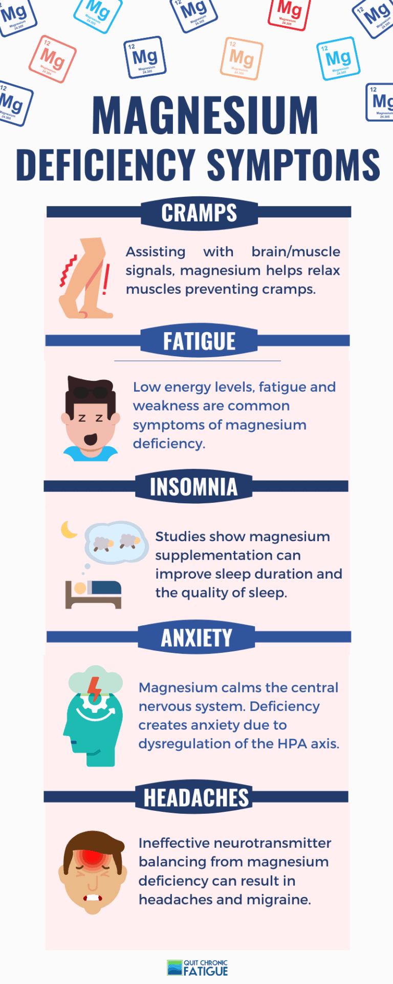 magnesium deficiency symptoms infographic